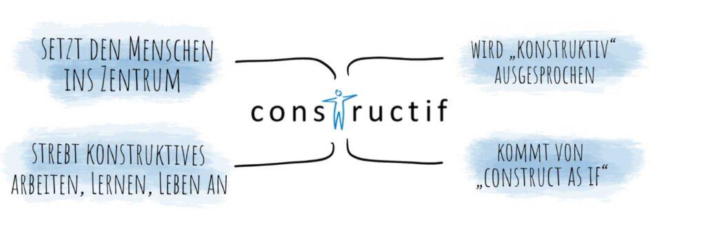 Instit constructif - Lehren lernen