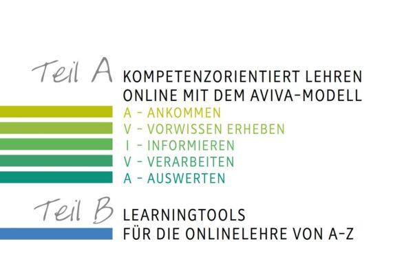 Methoden 2 go - Online - Kartenset - Aufbau